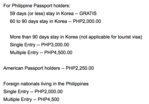 How I Got A Multiple Entry South Korea Visa In My First