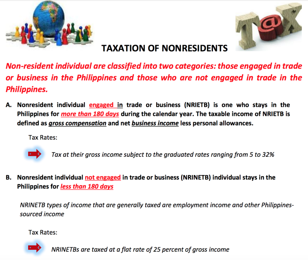Taxation of Nonresident Aliens in the Philippines