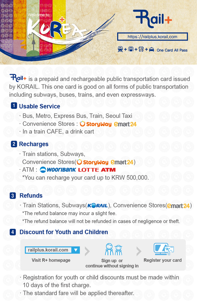 Korail RailPlus Card Use Info